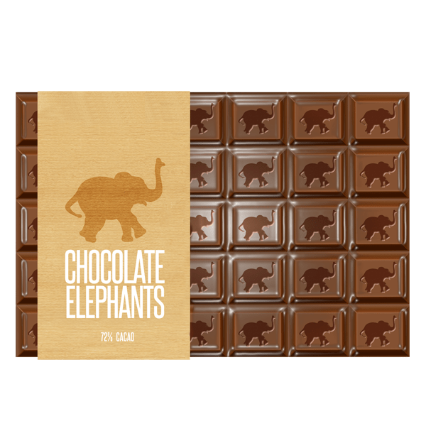 Chocolate Elephants Prototyping